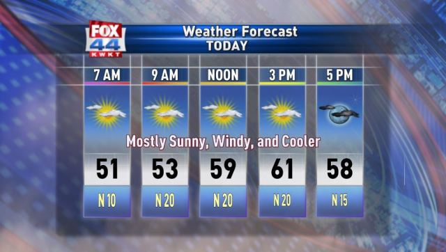 THURSDAY AM FORECAST: Mostly Sunny, Windy and Cooler